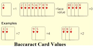 Baccarat Face Value of Cards