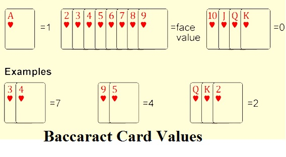 Crazy four card poker strategy