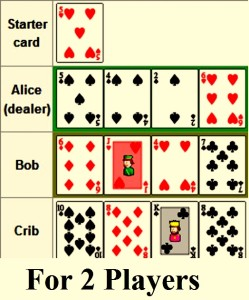 Cribbage for 2 players