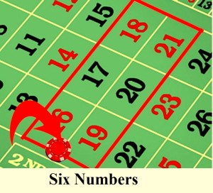 Six Number bet in  Roulette